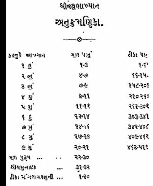 Vallabhakhyan (1116)