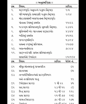 Tatvarthdip Nibandh – Shashtrarth Prakran (1186) 2