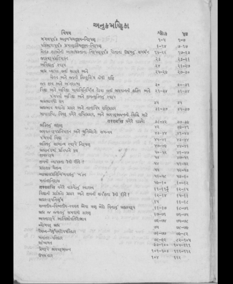 Tatvarthdip Nibandh - Shashtrarth Prakran (1339)