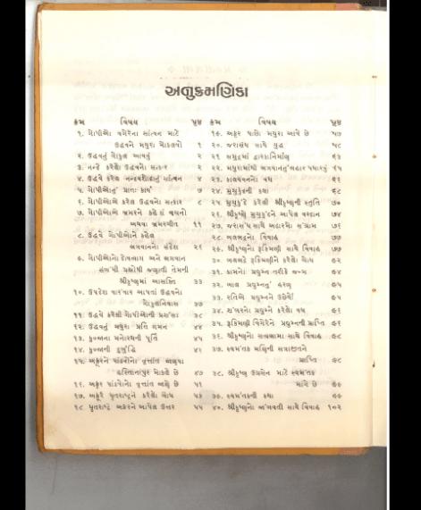 Shri Krishna Charitra - 2 (1498)