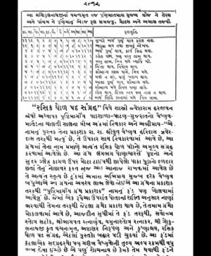 Shri Gokulnathji Krut Vachnamrut (1673) 2